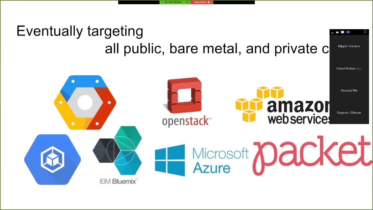 Kubernetes Integration | GitLab