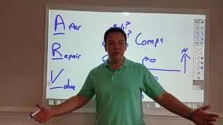 How To Determine Your ARV