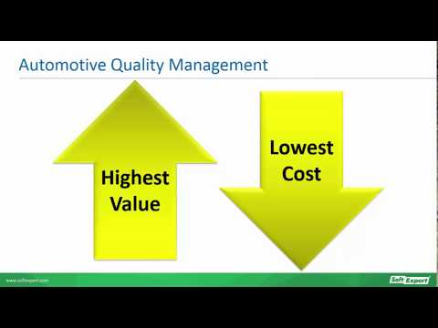 How to enhance quality management in the automotive industry | Webinar | SoftExpert