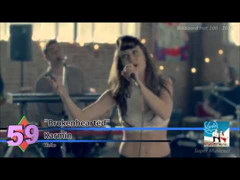 Billboard Hot 100  Top 100 Songs of YearEnd 2012