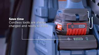 Bosch Wireless Charging Car Holster Professional
