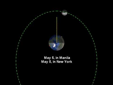 Explaining The Full Moon At Perigee Phenomenon Philippines In