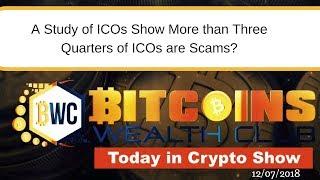 80% Of ICO