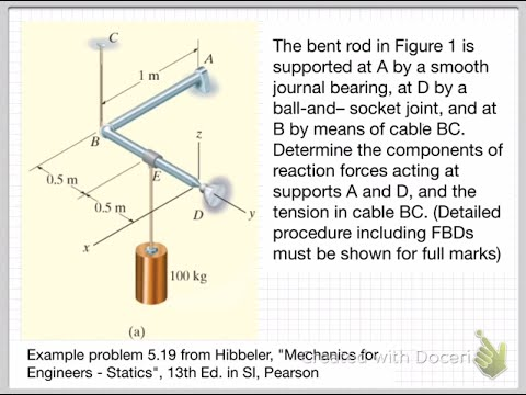 statics of rigid bodies 4 statics of a rigid body 4-1 the concept of a rigid body in the preceding chapter we observed that a particle would remain in equi librium, in a state of rest, or in a state of uniform.