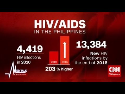 Med Talk/Health Talk: Addressing HIV and AIDS thumbnail