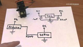5й Видеоурок по Arduino: Моторы и транзисторы