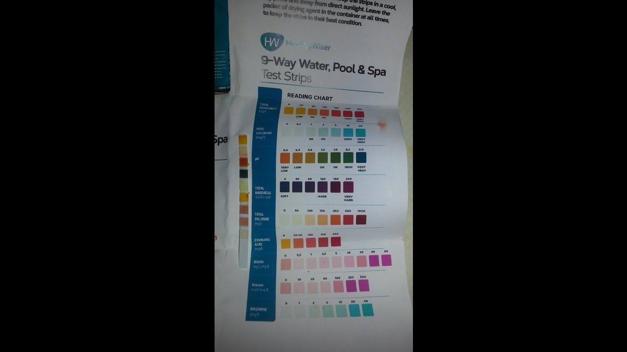 Reading Pool And Spa Test Strips