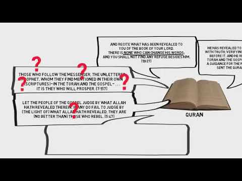 All Muslims Hate Jesus Christ the Son of God YAHWEH of Israel   Bible vs Quran