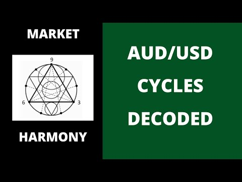 AUD USD WAVE PATTERNS DECODED || FILTERING CALCULATED DATE
