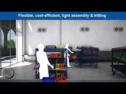 carton-flow-work-cell:-picking,-packing-&-putting-where-&-when-you-need-it