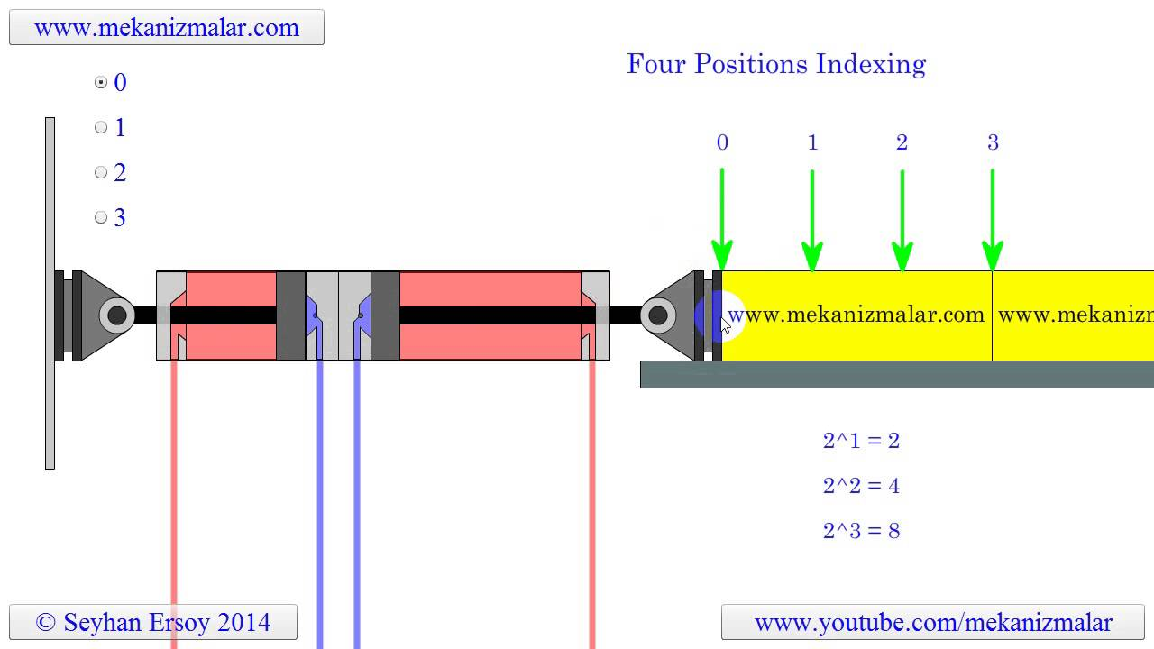four positions  ing pneumatic system