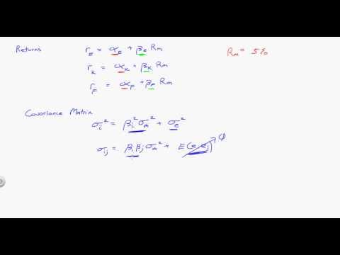 Single Index Model Introduction   Portfolio Management von YouTube · Dauer:  2 Minuten 17 Sekunden