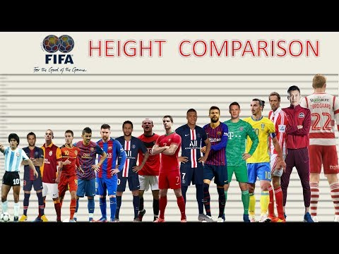 Height Comparison of FIFA (Soccer) Players