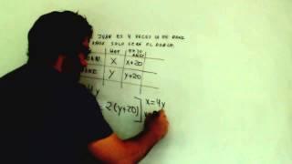 Problema sistema ecuaciones edades Matematicas 2º ESO Academia Usero Estepona