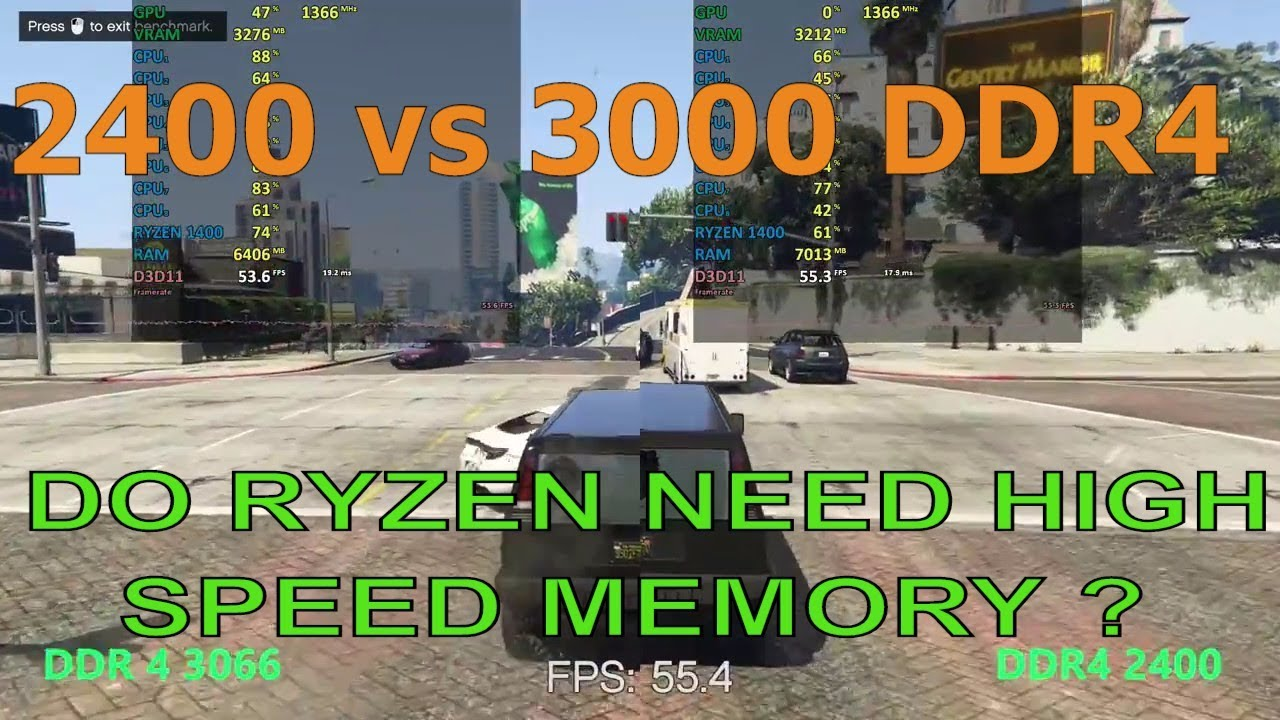 DDR4 2400 vs 3000 (3066) MHz - Gaming & Productivity benchmarks - Which  memory is best for Ryzen ?