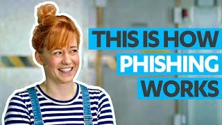 What is Phishing and How to Protect Yourself | What the Cyber?