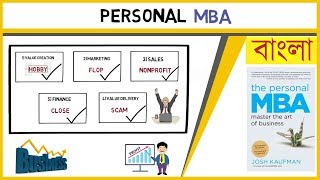 The Personal MBA Bangla - Book Summary