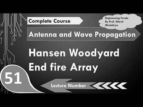 Hansen Woodyard end Fire Array, Antenna Array in Antenna and Wave  Propagation by Engineering Funda