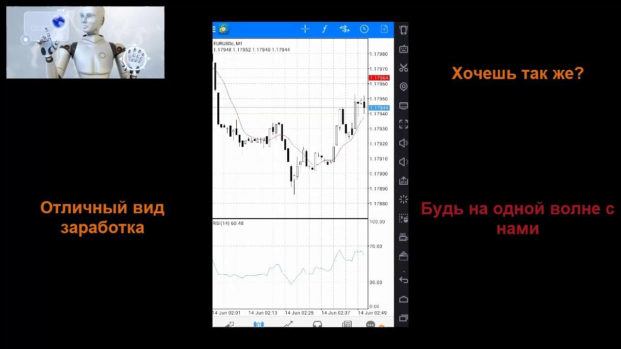 Подсказчик для форекса анализ прибыли на рынке форекс