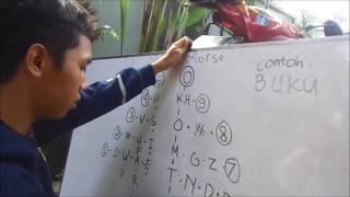 Video Materi Kepramukaan Sandi Dan Morse Siswa SMAN 1 Pekalongan
