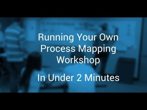 How to Run a Process Mapping Workshop (In under 2 minutes)