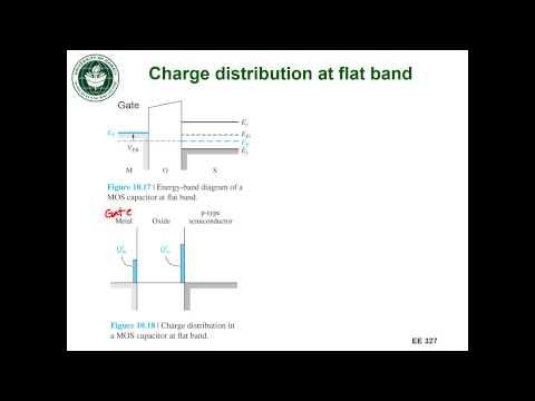 EE327 Lec 25a - Flatband voltage