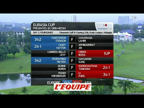 golf - video : les meilleurs coups du 2e tour de l'Eurasia Cup