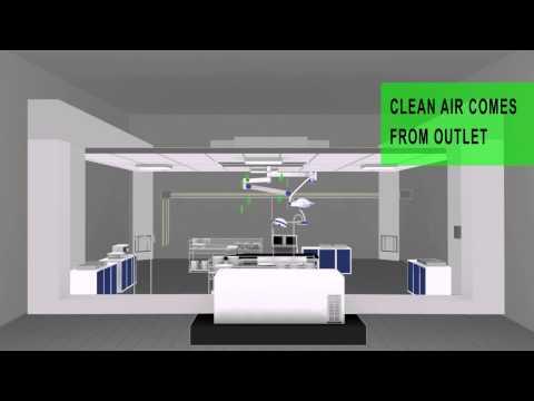 Aero Laminar Air Flow Animation