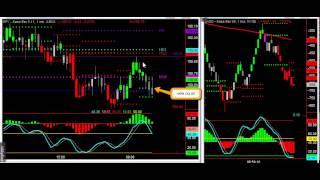 Market Replay ETF`s del 14-05-2014
