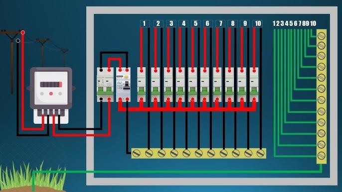 Electrical Switch Board Wiring Diagram, Wiring Diagram Sub Board