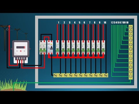 House Single Phase Distribution Board Wiring Diagram 3 phase ... on