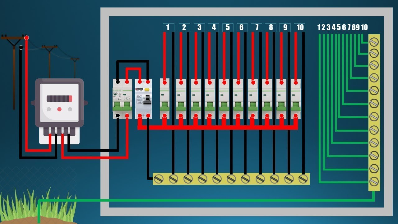 singele phase db wiring diagram single phase meter wiring diagram energy meter and mcb board [ 1280 x 720 Pixel ]