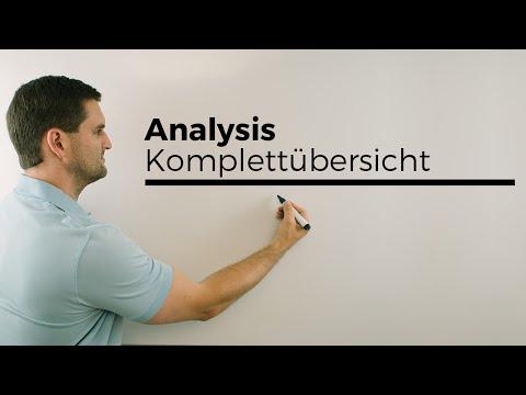Parameterform einer Ebene, Ortsvektor, Spannvektoren, Vektorgeometrie | Mathe by Daniel Jung from YouTube · Duration:  2 minutes 27 seconds
