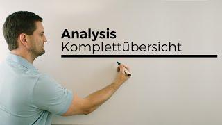 Analysis Komplettübersicht, Matheabitur | Mathe by Daniel Jung
