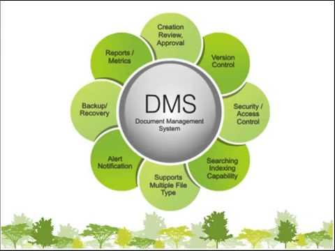 Secure Document Management Software DMS System