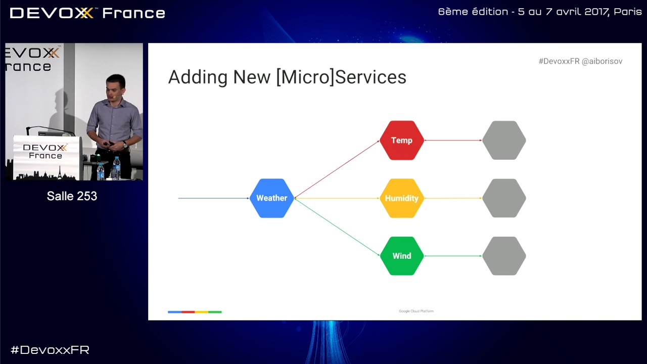 Enabling Googley microservices with gRPC (Alex Borysov)