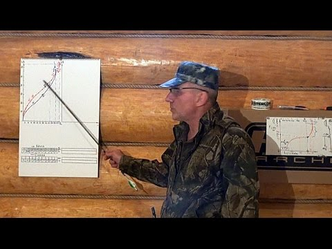 как сделать монгольский лук пошаговая инструкция - фото 6