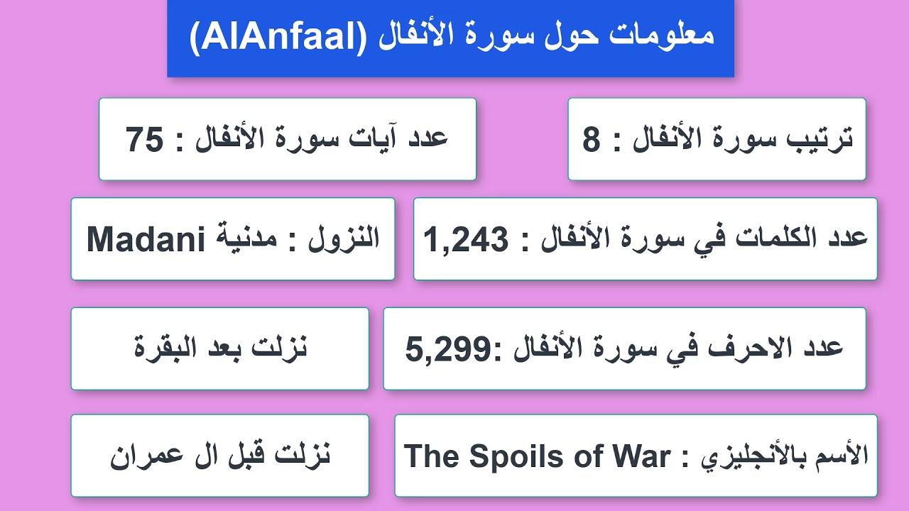Surah Al Anfal English Translation Quran Translate