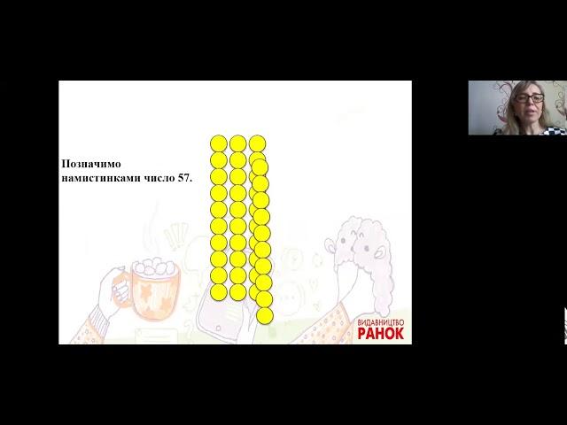 1 клас. Математика. Додаємо та віднімаємо двоцифрові числа