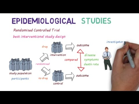 Epidemiological Studies - made easy!