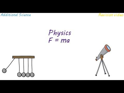 P2: F = ma (Revision)