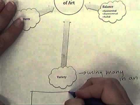 Principles Of Art Variety : Principles of art variety youtube