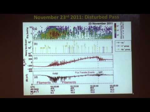 James Slavin - Mercury's Plasma and Magnetic Field