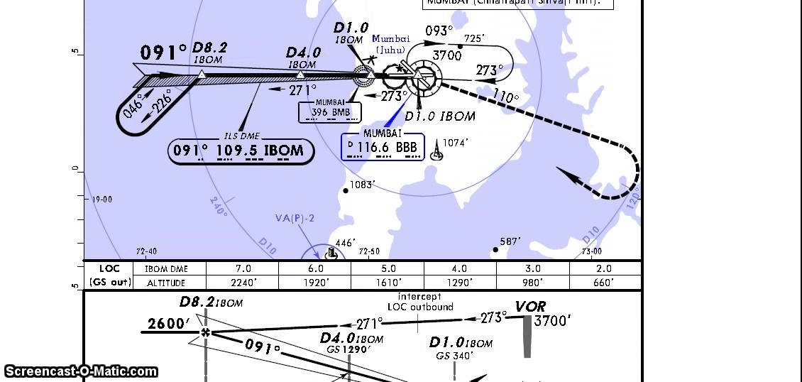 Approach chart briefing how to fly an also youtube rh