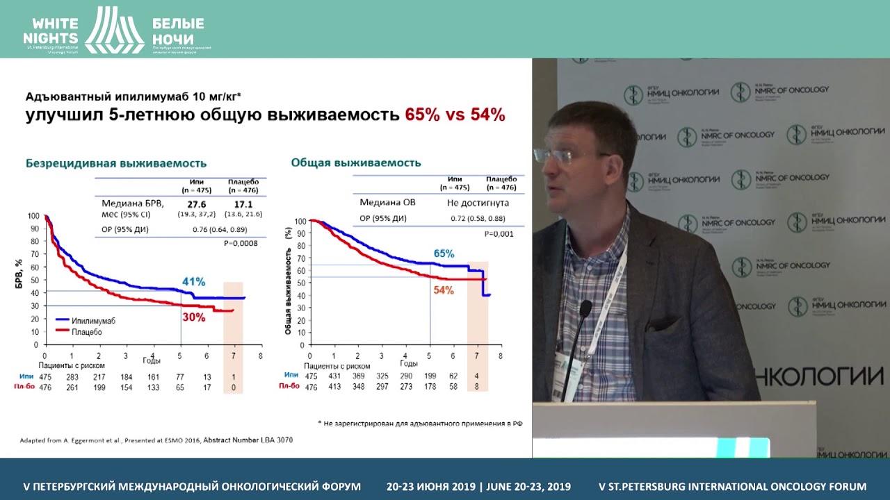 Адъювантная терапия III стадии: реальные возможности в РФ (Строяковский Д.Л.)