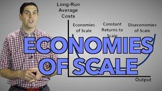 Economies of Scale- Micro 3.2