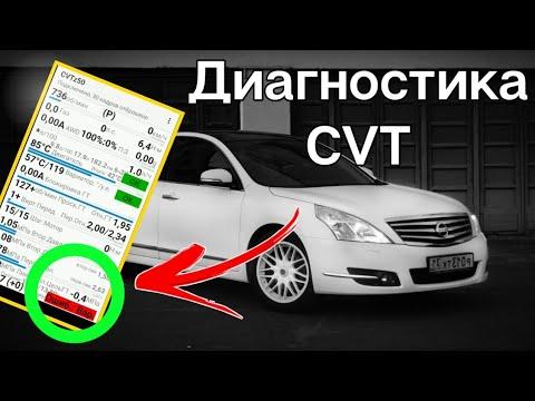 Диагностика ВАРИАТОРА своими силами программой CVTz50! (Часть 2)