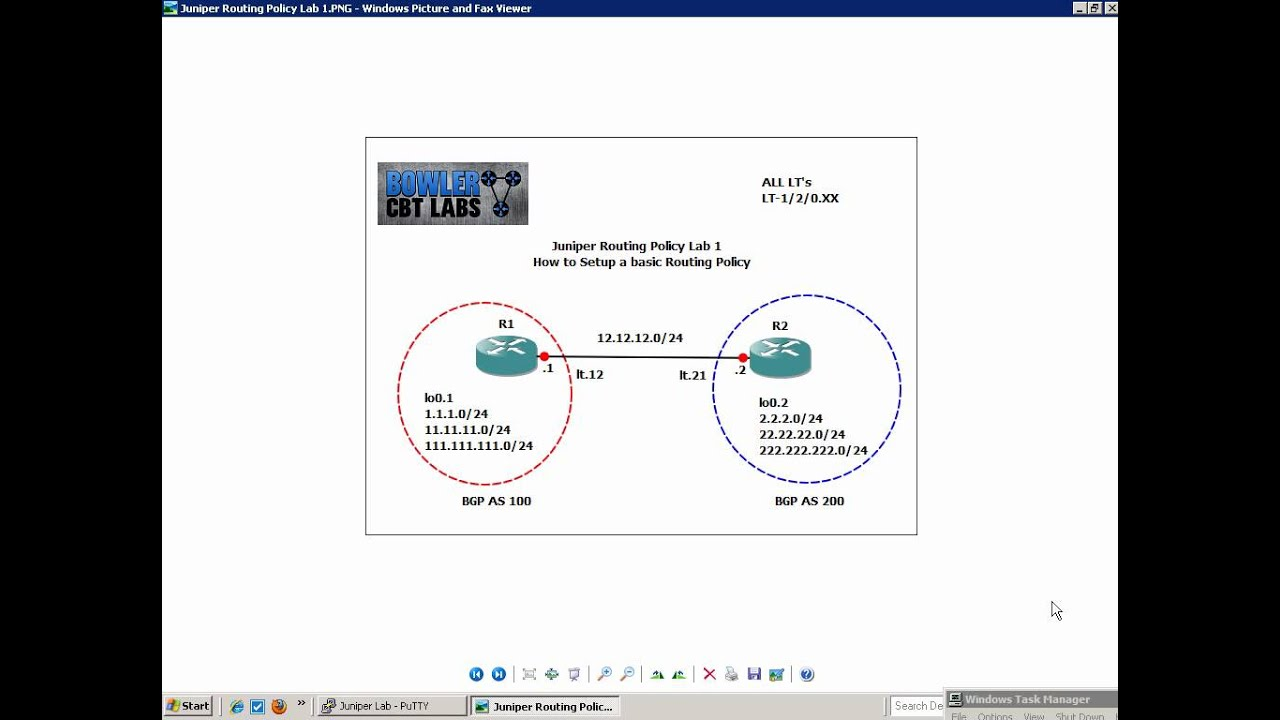 Juniper Routing Policy Lab 1