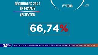 Yvelines | Participation en forte baisse aux scrutins départementaux et régionaux