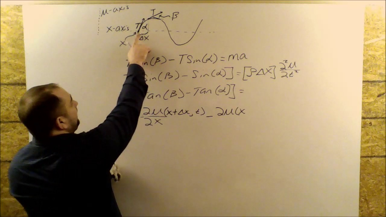 PDE 4 Derivation Of The One Dimensional Wave Equation